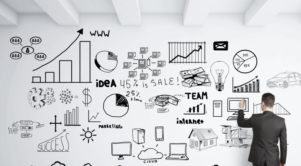 انواع مدل کسب و کار